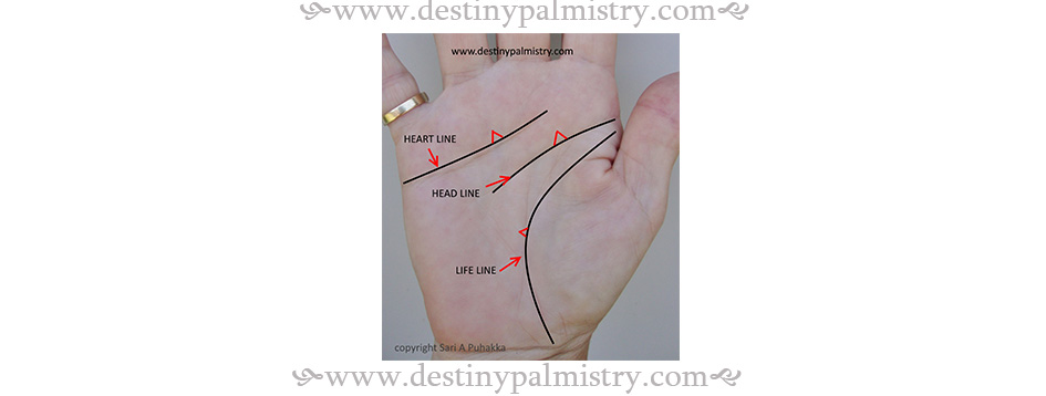 triangle meaning, triangle on a line, triangle in palmistry