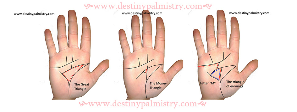 letter m on the palm, triangle mark, money triangle, great triangle