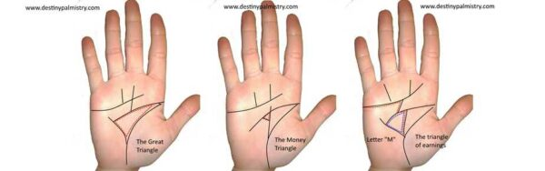 letter m on the palm, money triangle, triangle of earnings, money triangle