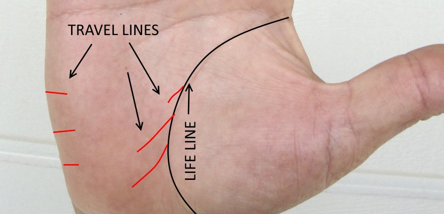 travel lines, what shows travel palmistry, money and travel signs
