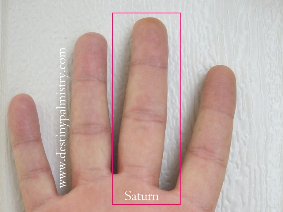 saturn finger, middle finger, palmistry finger meanings, give someone the finger,