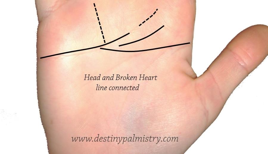 broken heart line, weird palm lines, help my lines are weird, strange heart line