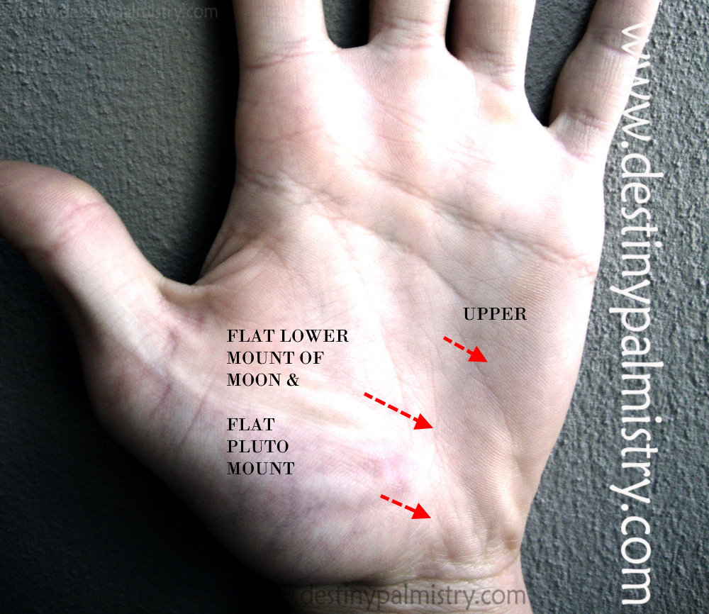 flat mount of moon on the palm, flat pluto mount