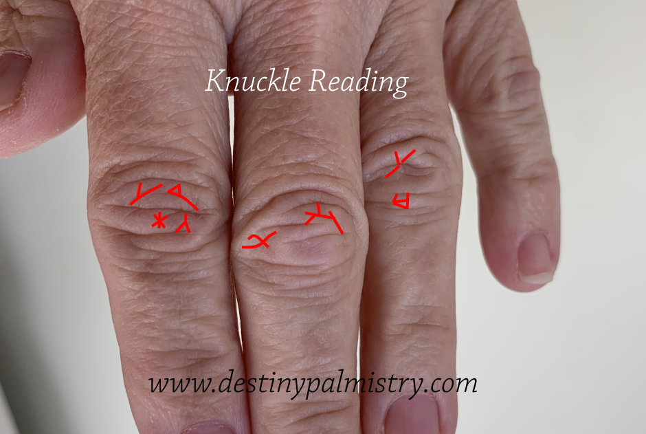 knuckle reading