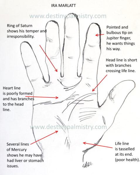 ira marlatt palm reading